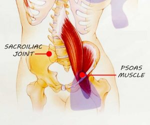 sacroiliac joint injury after a car crash can be painful